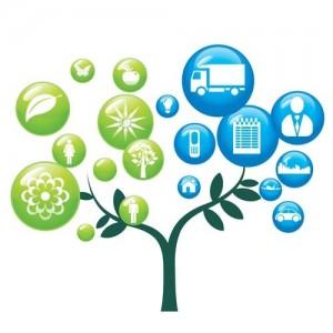 Sistema de Gestão Ambiental da Ética Ambiental