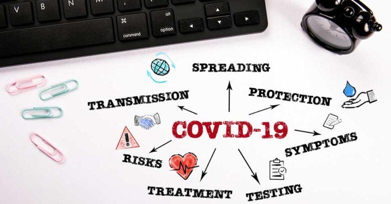 ilustração sobre aspectos da covid 19 no trabalho